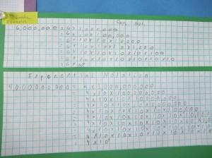 5th Grade Exponential Notation
