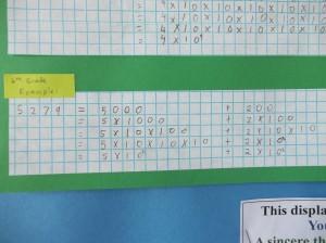 6th Grade Exponential Notation