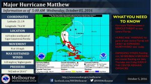 Hurricane Matthew: School Closing
